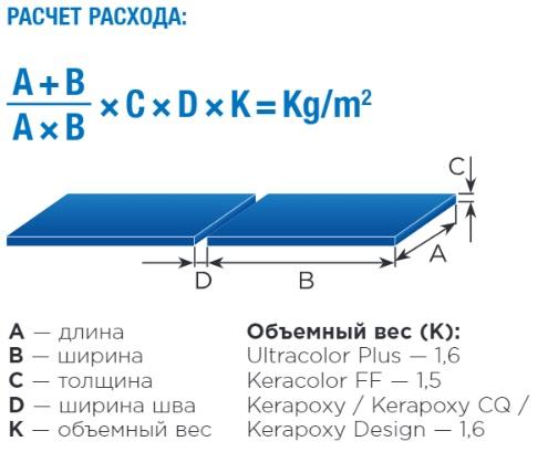 Расчет расхода Kerapoxy Design Mapei
