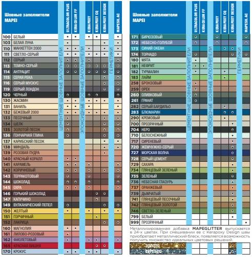 Таблица цветов эпоксидной затирки Kerapoxy Design Mapei