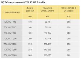 Bau-fix Дюбель тарельчатый Дюбель TDL10МТ со стальным распорным стержнем и удлиненной термоголовкой ПРОФИ (гвоздь 4,9мм)_1